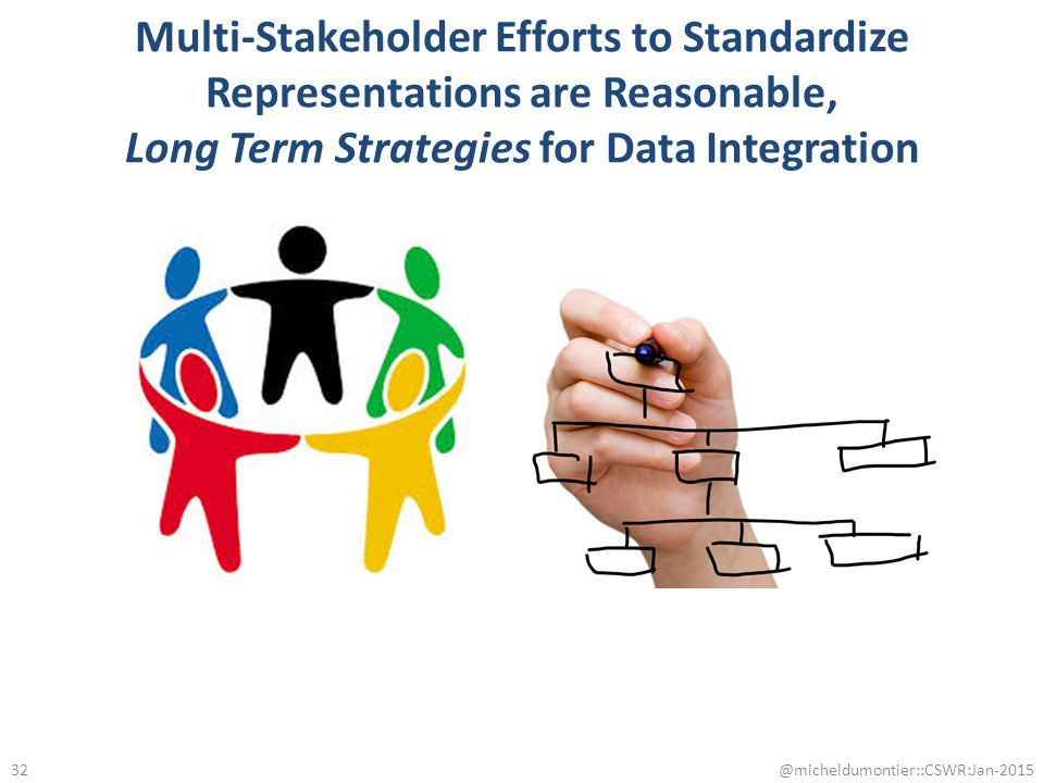 Multi-Stakeholder Efforts to Standardize Representations are Reasonable, Long Term Strategies for Data Integration @micheldumontier::CSWR:Jan-2015 32