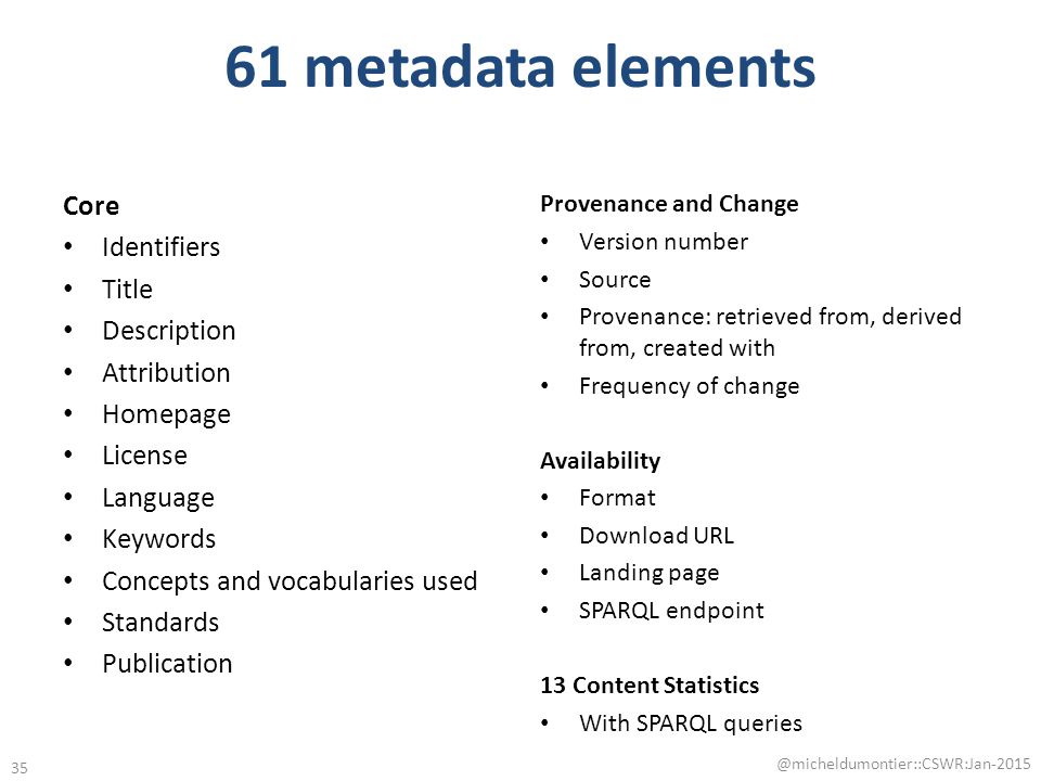 61 metadata elements Core Identifiers Title Description Attribution Homepage License Language Keywords Concepts and vocabularies used Standards Public
