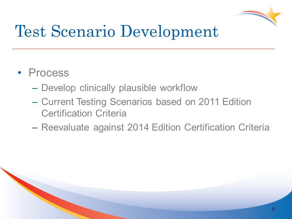Test Scenario Example PDF of Medication Management Test Scenario Review 9