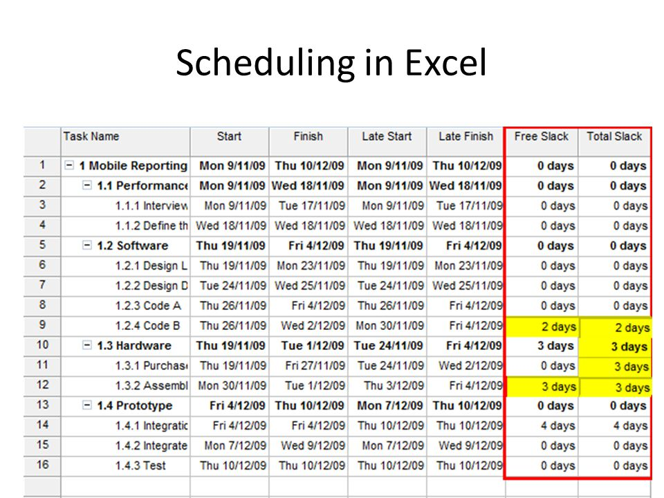 Scheduling in Excel