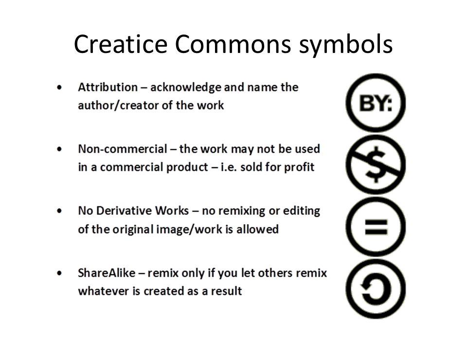 Creatice Commons symbols