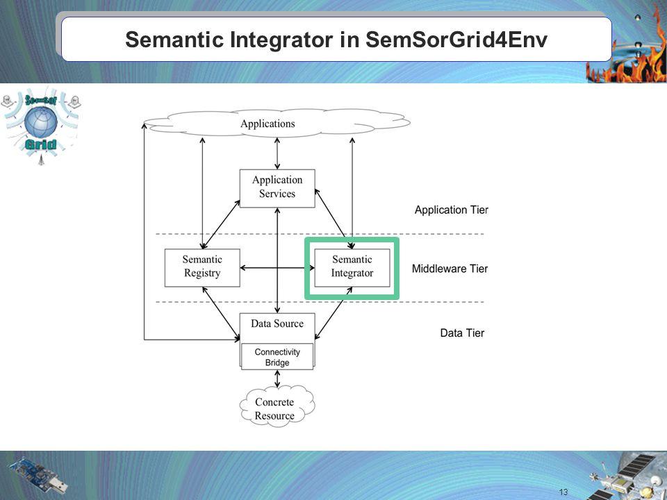 Semantic Integrator in SemSorGrid4Env 13