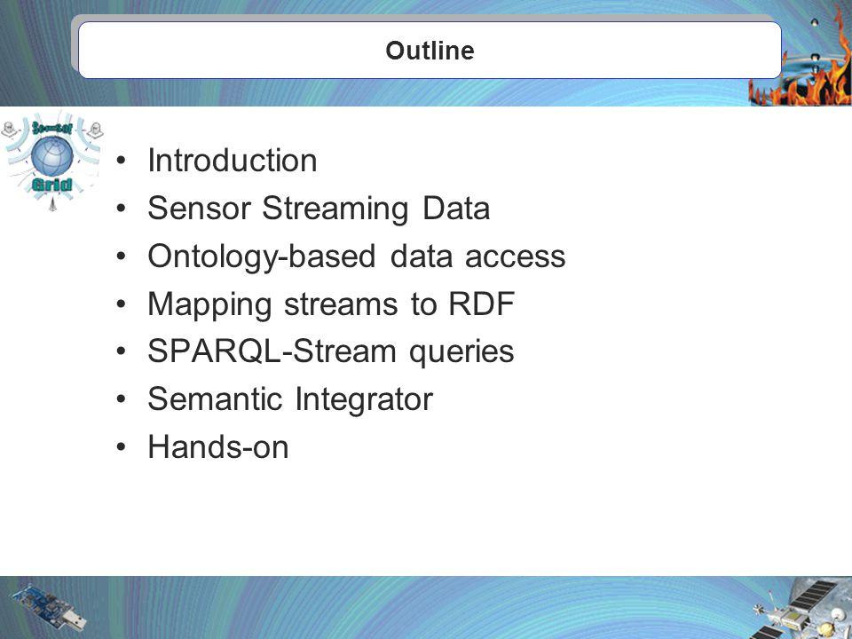 Pulling Data IQS PullInterface Client DataSet repeat GetStreamNewestItem(DataResourceName ) Pulling data from the new resource -pull obsResource1 http://semsorgrid4env.eu/ns#Obs/WaveHeight/boscombe/1306497537858 …..