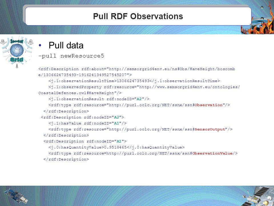 Pull RDF Observations Pull data -pull newResource5 <rdf:Description rdf:about= http://semsorgrid4env.eu/ns#Obs/WaveHeight/boscomb e/1306624735493-1916241349527545207 > 1306624735493 <j.1:observedProperty rdf:resource= http://www.semsorgrid4env.eu/ontologies/ CoastalDefences.owl#WaveHeight /> 0.9518465