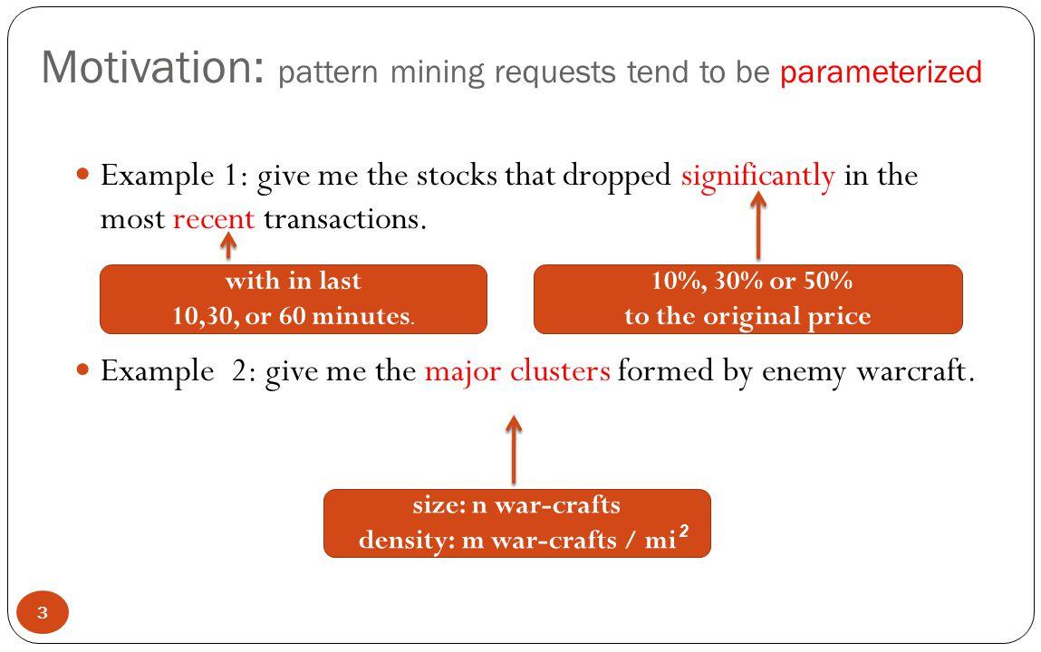 Win Slide Arbitrary Fixed Arbitrary Fixed Arbitrary Fixed Arbitrary Fixed Arbitrary Fixed Arbitrary θ cnt θ range Pattern-Specific ParametersWindow-Specific Parameters 24