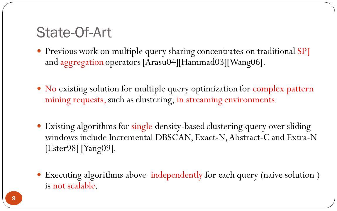 Outline 1.Motivation 2. Problem Definition & State-of-Art 3.