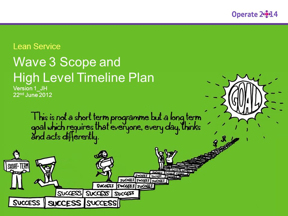 Wave 3 Scope and High Level Timeline Plan Version 1_JH 22 nd June 2012 Lean Service