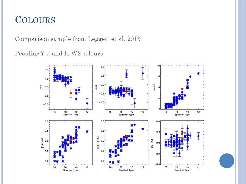 C OLOURS Comparison sample from Leggett et al. 2013 Peculiar Y-J and H-W2 colours