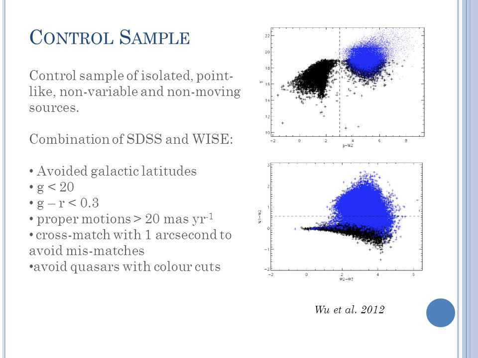 C ONTROL S AMPLE Control sample of isolated, point- like, non-variable and non-moving sources.