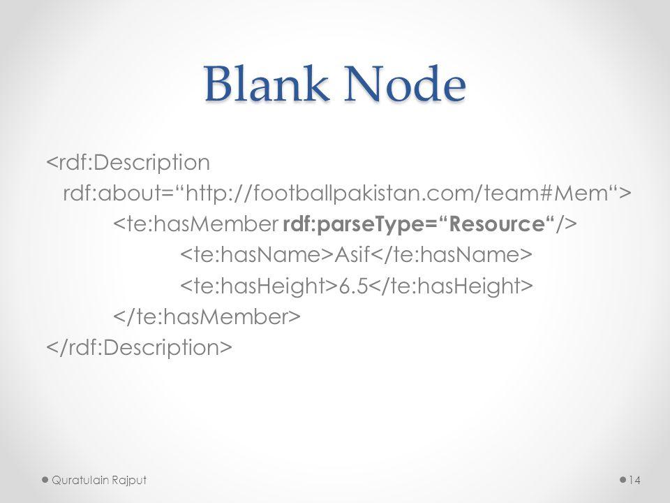 "Blank Node <rdf:Description rdf:about=""http://footballpakistan.com/team#Mem""> Asif 6.5 Quratulain Rajput14"