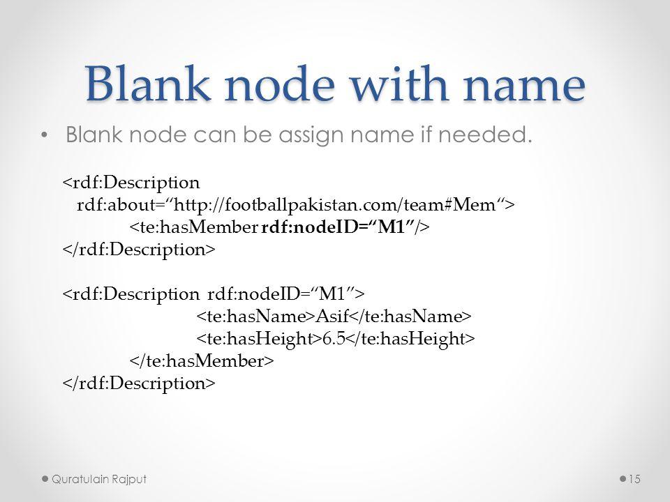 "Blank node with name Blank node can be assign name if needed. Quratulain Rajput15 <rdf:Description rdf:about=""http://footballpakistan.com/team#Mem""> A"