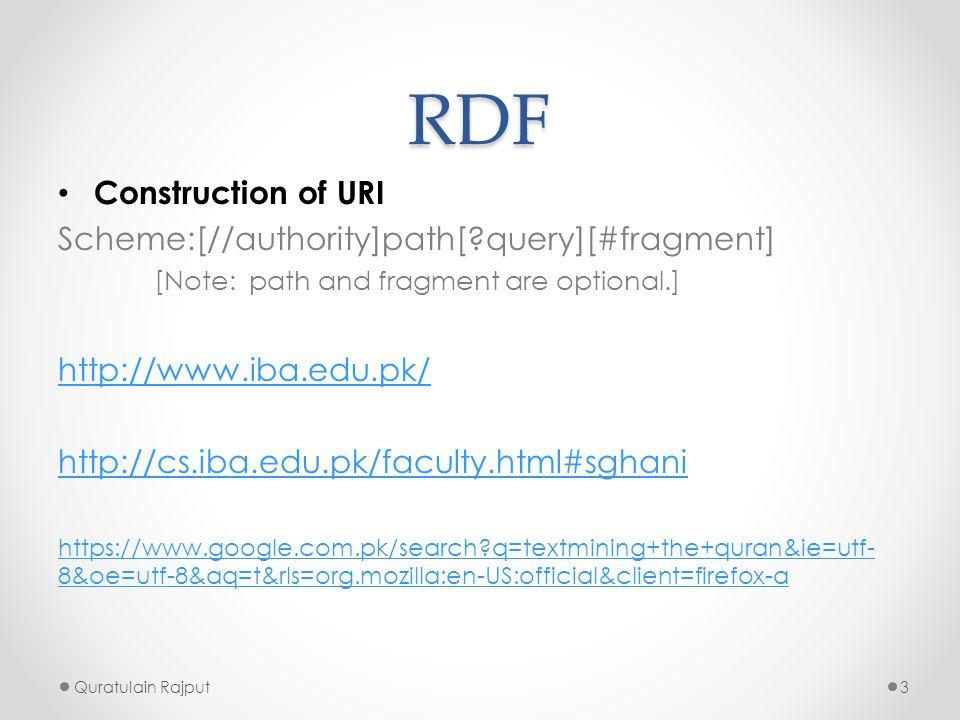 Blank Node <rdf:Description rdf:about= http://footballpakistan.com/team#Mem > Asif 6.5 Quratulain Rajput14