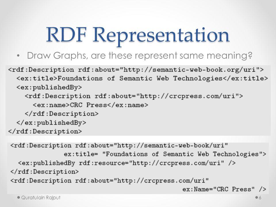 IRI IRI (International Resource Identifier) is extended URI by allowing non-Latin (Chinese, Urdu, Arabic) characters.
