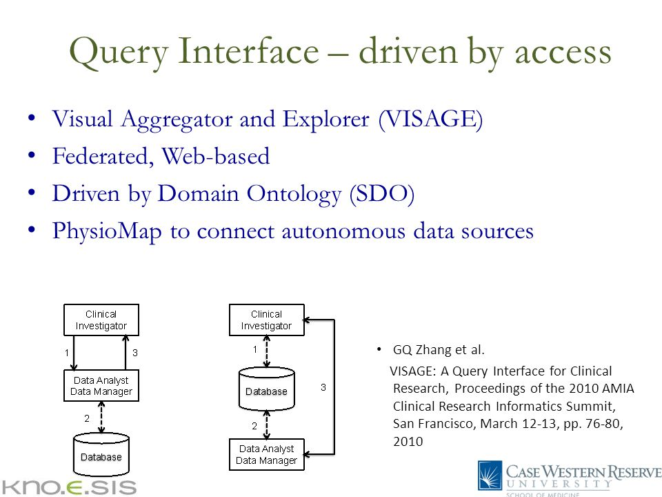 Query Interface – driven by access Visual Aggregator and Explorer (VISAGE) Federated, Web-based Driven by Domain Ontology (SDO) PhysioMap to connect autonomous data sources GQ Zhang et al.
