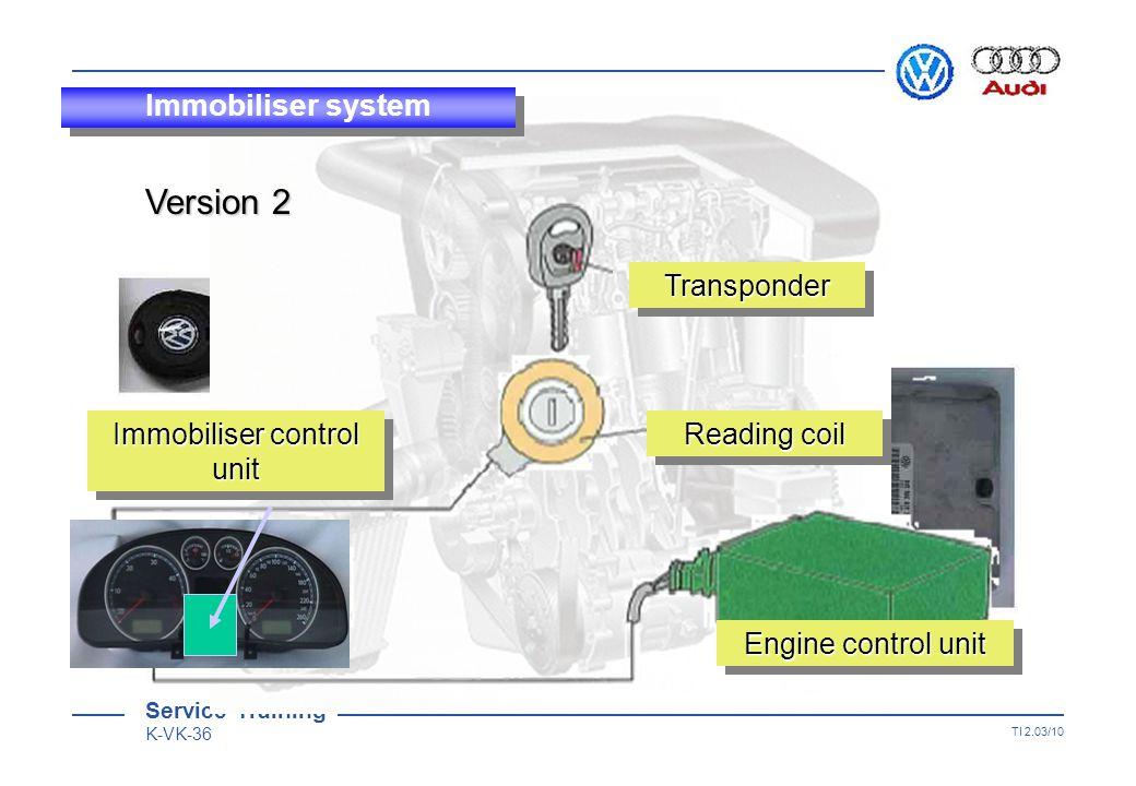 Service Training K-VK-36 TI 2.03/9 Immobiliser system TransponderTransponder Reading coil Engine control unit Immobiliser control unit Version 1