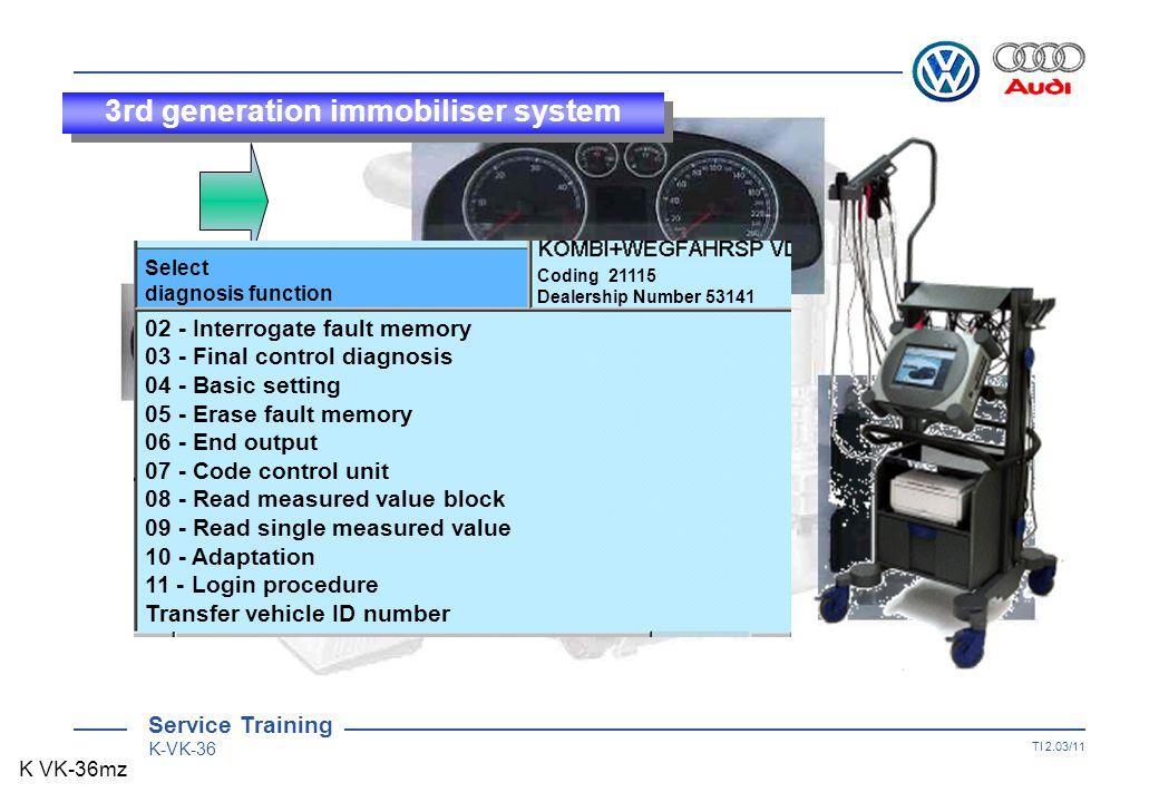 Service Training K-VK-36 TI 2.03/10 TransponderTransponder Version 2 Reading coil Engine control unit Immobiliser control unit Immobiliser system