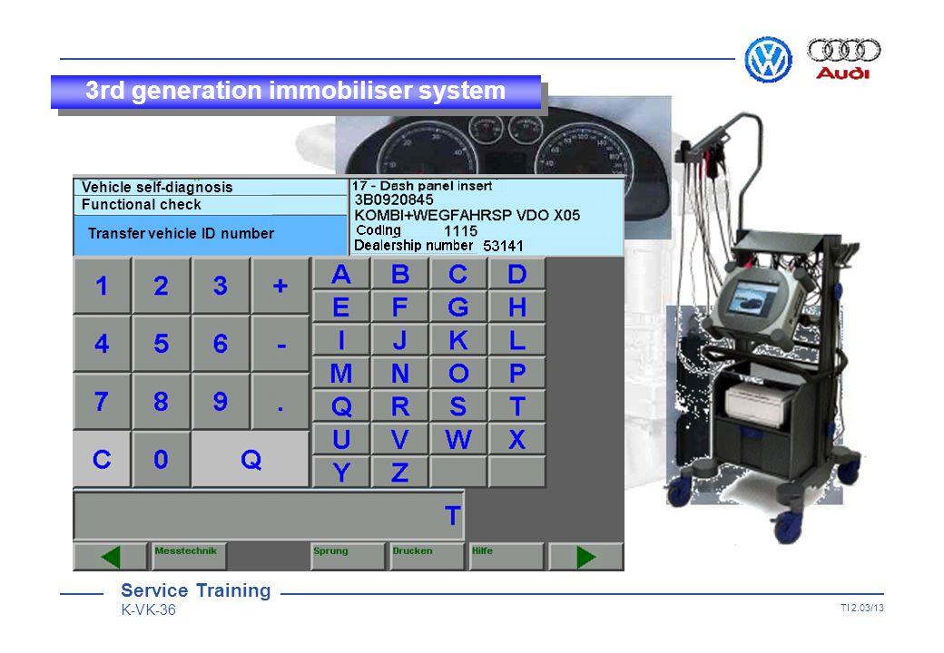 Service Training K-VK-36 TI 2.03/12 3rd generation immobiliser system Coding 21145 Dealership No.