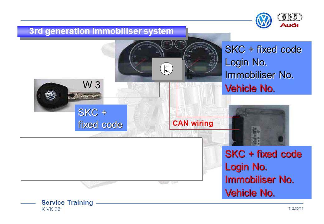 Service Training K-VK-36 TI 2.03/16 W SKC + fixed code Immobiliser No.