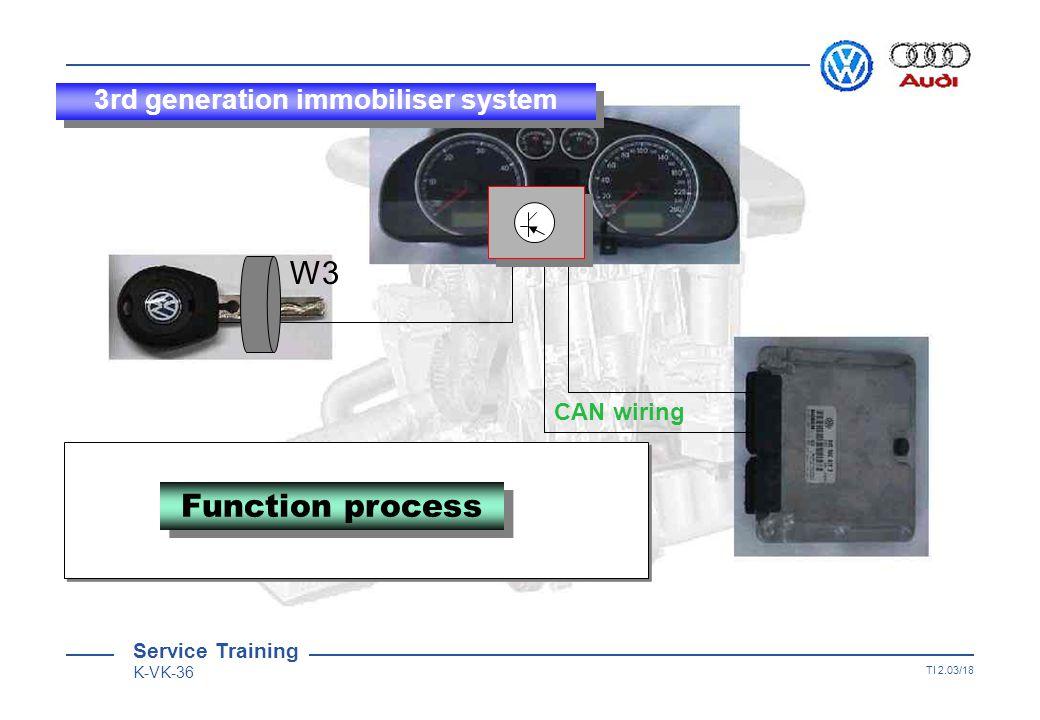 Service Training K-VK-36 TI 2.03/17 SKC + fixed code W 3 SKC + fixed code Login No.