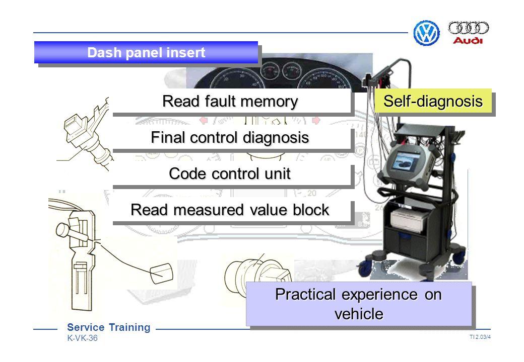 Service Training K-VK-36 TI 2.03/3 ImmobiliserImmobiliser Dash panel insert