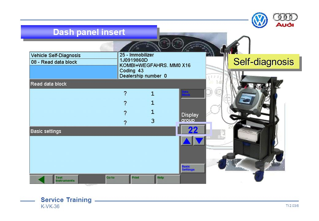 Service Training K-VK-36 TI 2.03/5 Code dash panel insert 2114521145 Observe workshop manual !!.