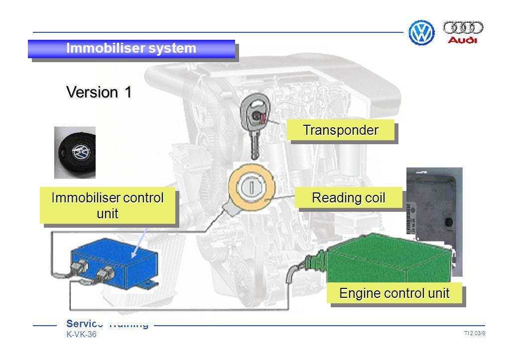 Service Training K-VK-36 TI 2.03/8 ImmobiliserImmobiliser Dash panel insert