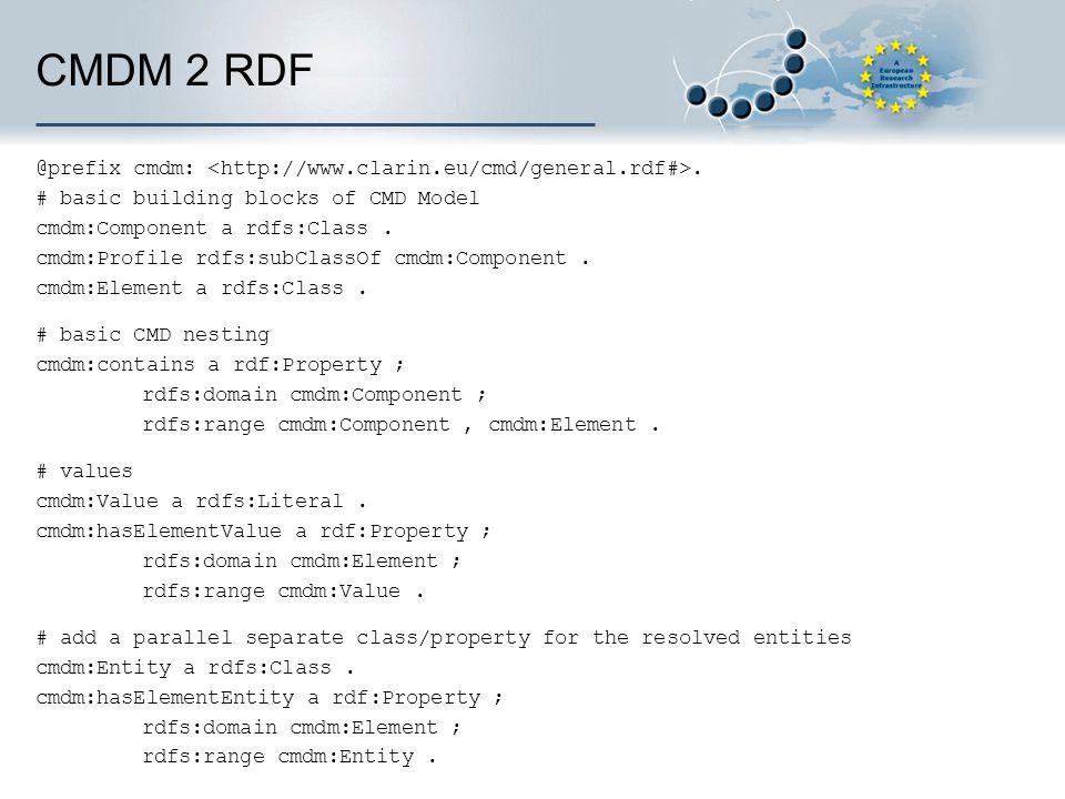 CMDM 2 RDF @prefix cmdm:. # basic building blocks of CMD Model cmdm:Component a rdfs:Class. cmdm:Profile rdfs:subClassOf cmdm:Component. cmdm:Element