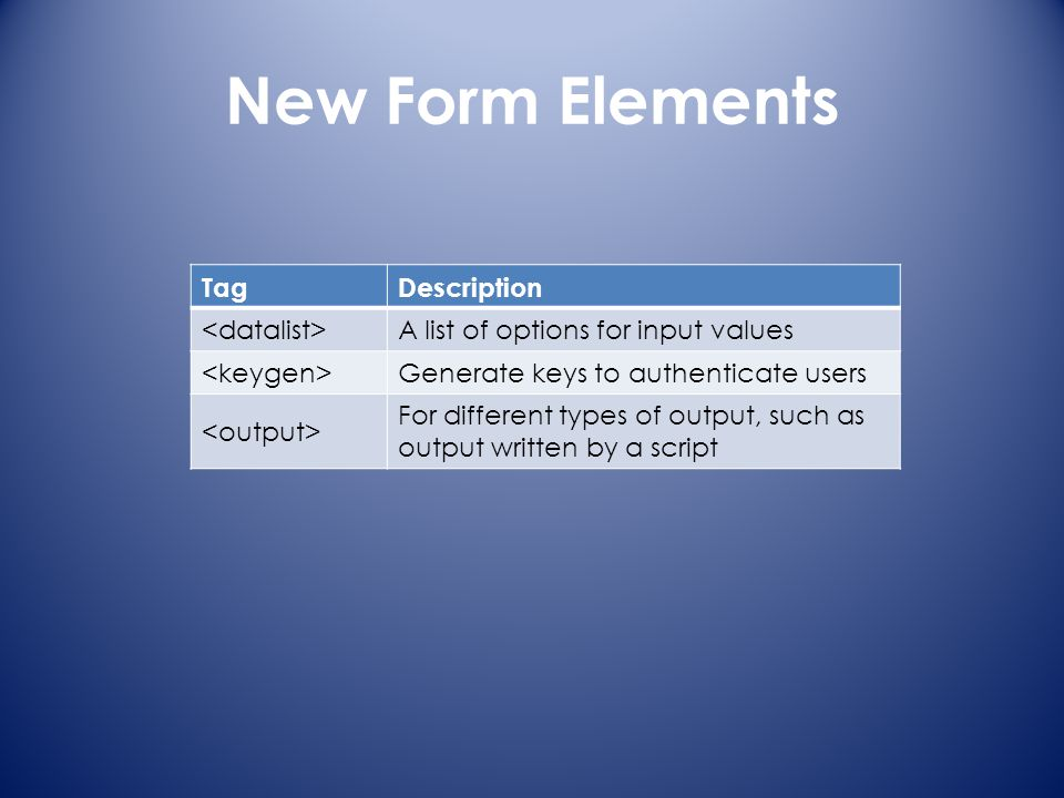 New Form Elements TagDescription A list of options for input values Generate keys to authenticate users For different types of output, such as output written by a script