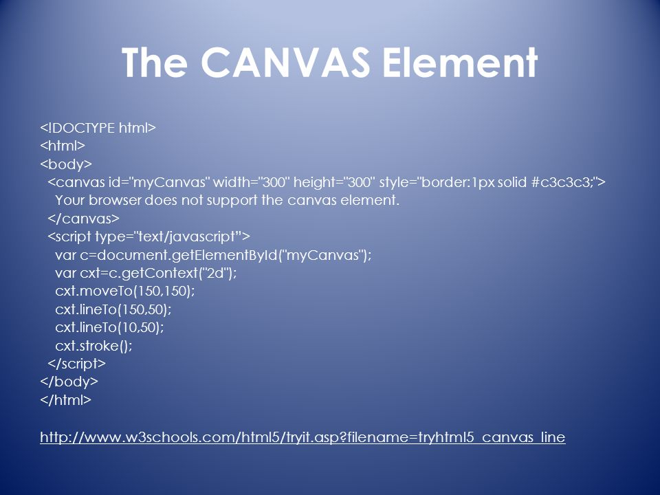 The CANVAS Element Your browser does not support the canvas element.