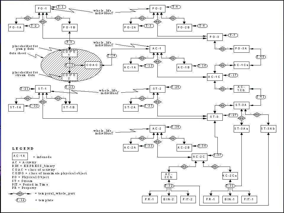 FIATECH FIATECH ADI Programmers Circle 2006