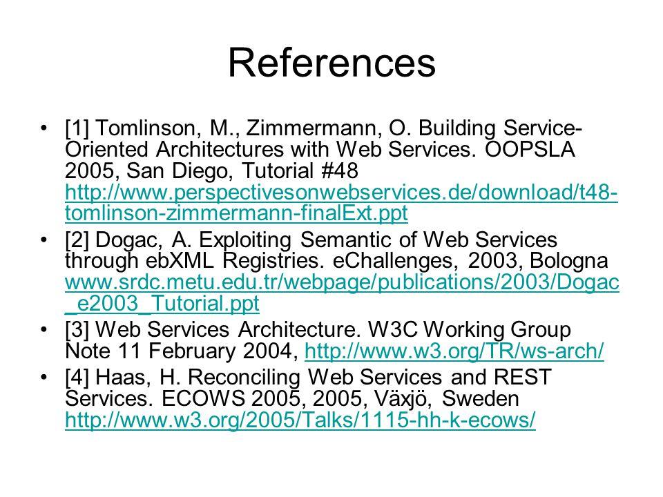References [1] Tomlinson, M., Zimmermann, O.