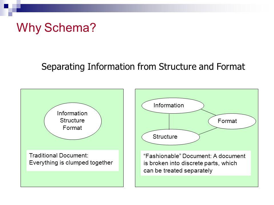 Why Schema.