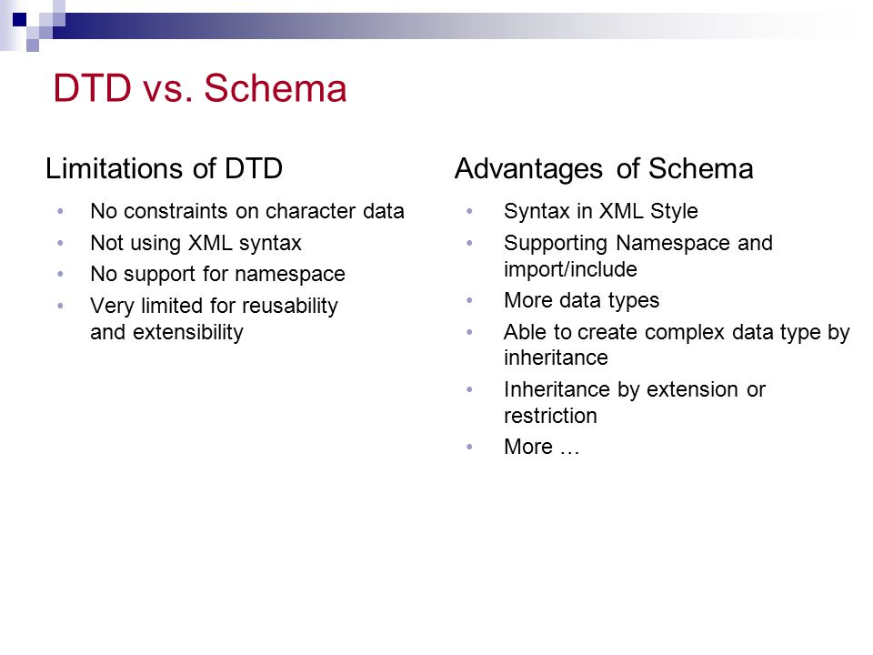DTD vs. Schema Limitations of DTD No constraints on character data Not using XML syntax No support for namespace Very limited for reusability and exte