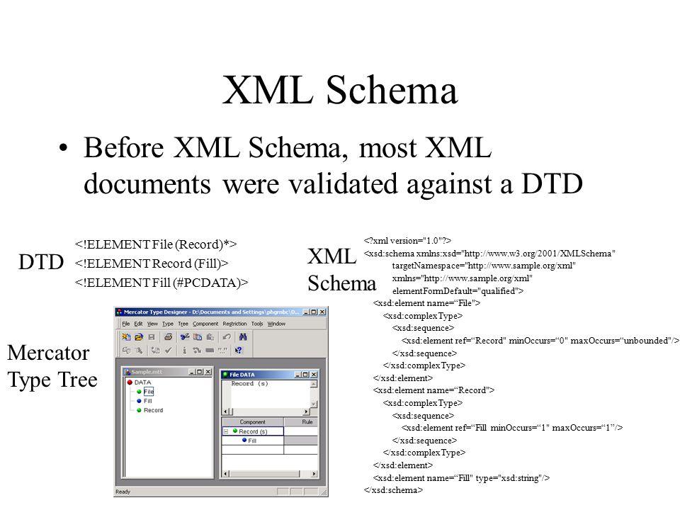 XML Schema Before XML Schema, most XML documents were validated against a DTD <xsd:schema xmlns:xsd=