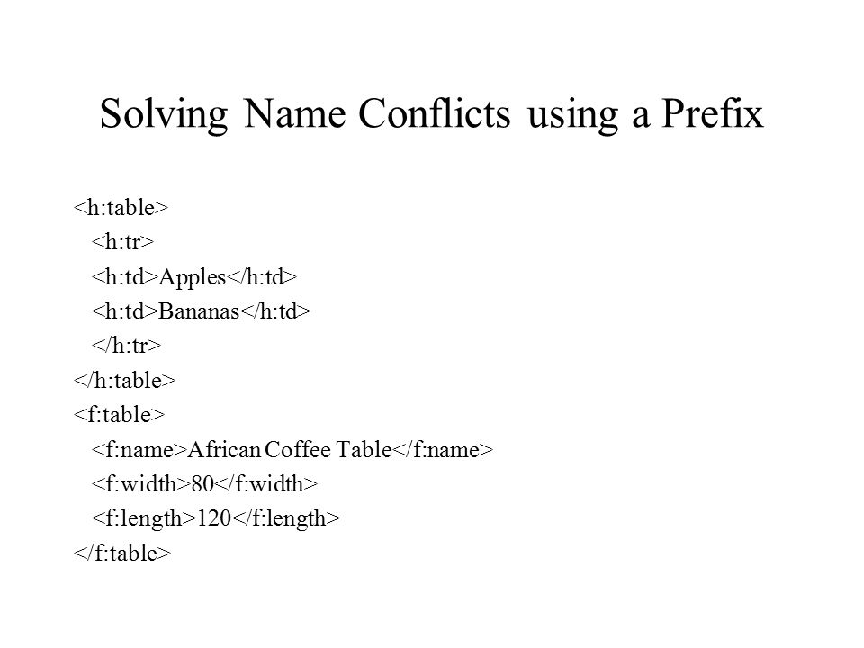 Solving Name Conflicts using a Prefix Apples Bananas African Coffee Table 80 120