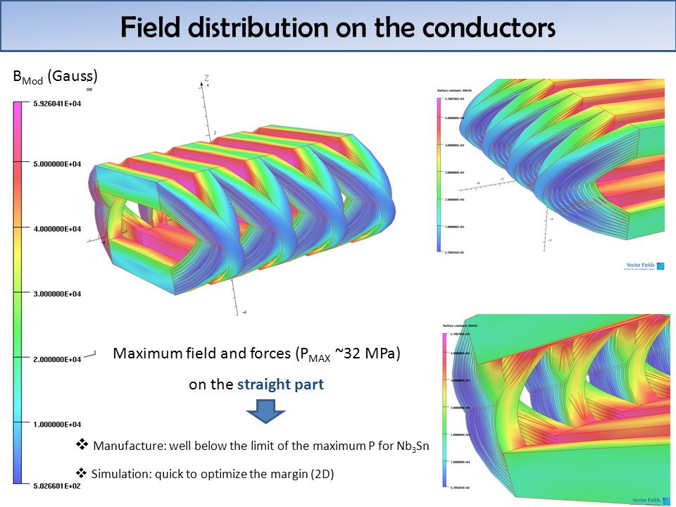 Field distribution on the conductors Maximum field and forces (P MAX ~32 MPa) on the straight part  Manufacture: well below the limit of the maximum P for Nb 3 Sn  Simulation: quick to optimize the margin (2D) B Mod (Gauss)