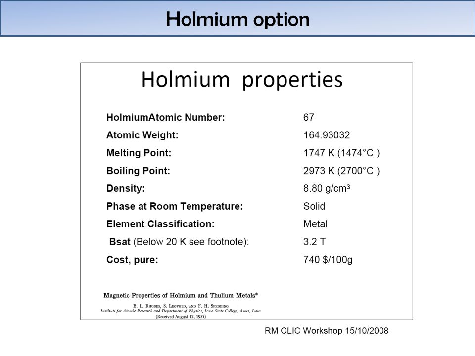 Holmium option