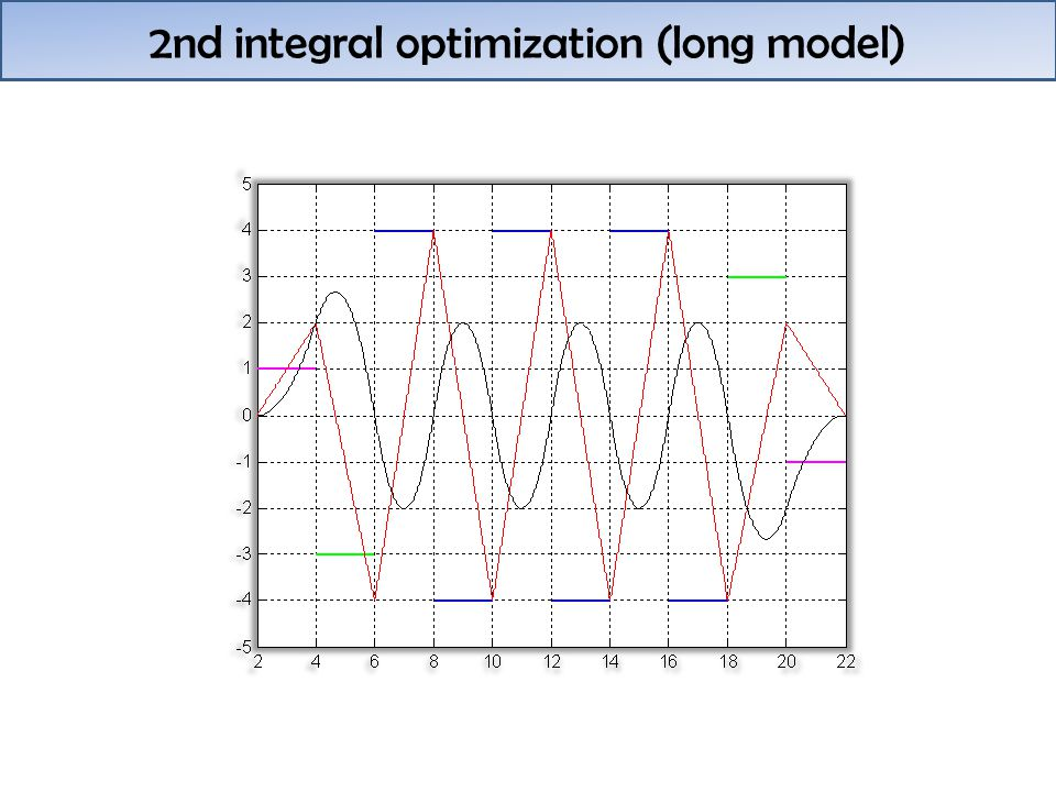 2nd integral optimization (long model)