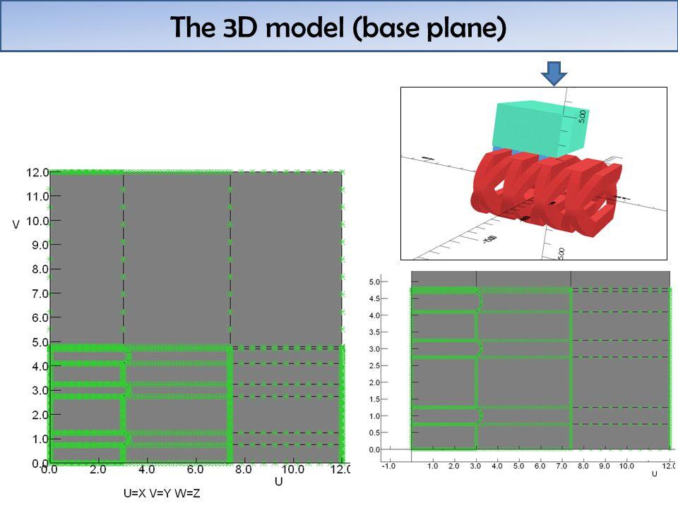 The 3D model (base plane)