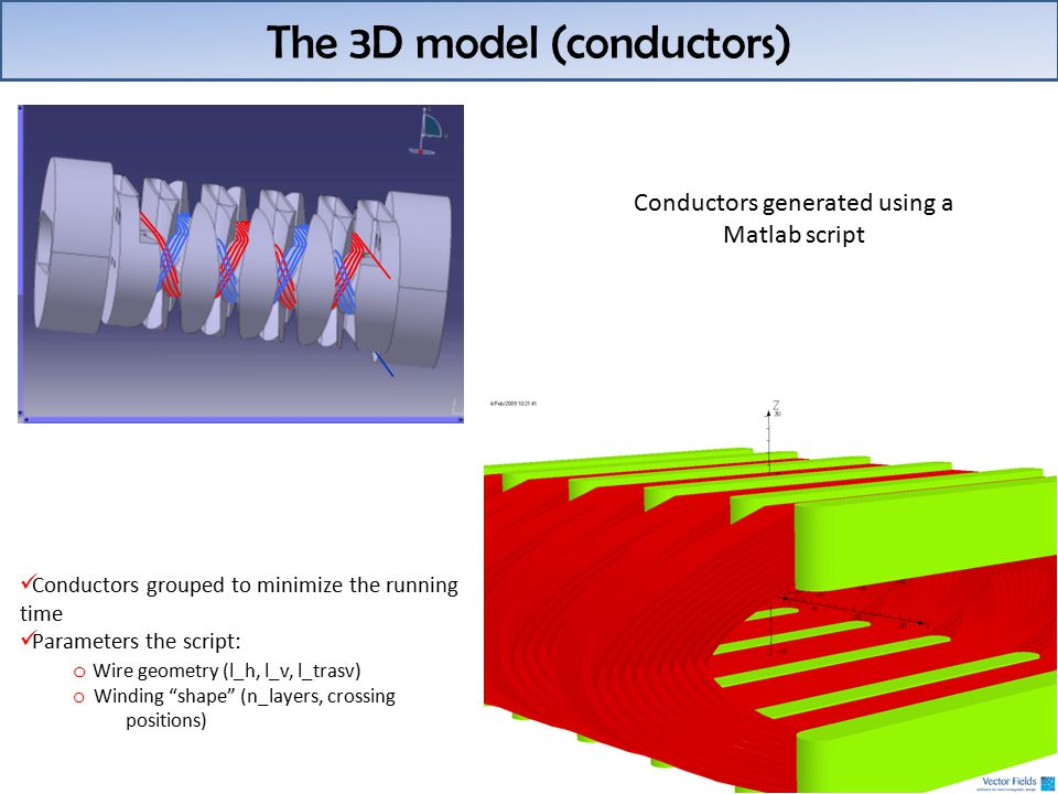 The 3D model (conductors) Conductors grouped to minimize the running time Parameters the script: o Wire geometry (l_h, l_v, l_trasv) o Winding shape (n_layers, crossing positions) Conductors generated using a Matlab script