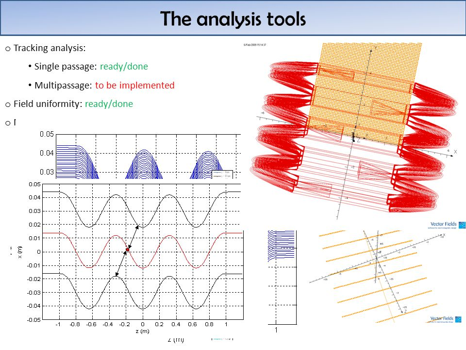 The analysis tools o Tracking analysis: Single passage: ready/done Multipassage: to be implemented o Field uniformity: ready/done o Multipolar analysis: Around the axis: ready /done Around the reference trajectory: ready x and x' at the exit of the wiggler