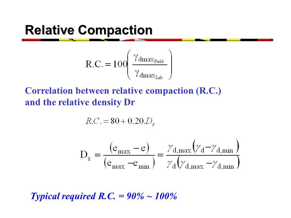 Relative Compaction Correlation between relative compaction (R.C.) and the relative density Dr Typical required R.C. = 90% ~ 100%