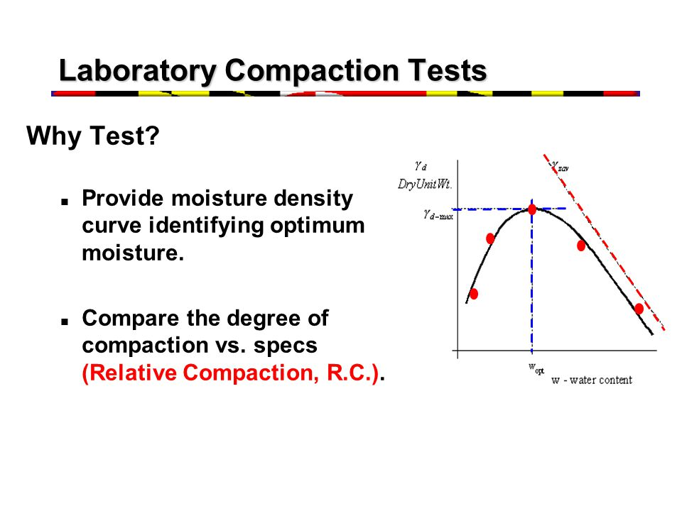 Laboratory Compaction Tests Why Test? Provide moisture density curve identifying optimum moisture. Compare the degree of compaction vs. specs (Relativ