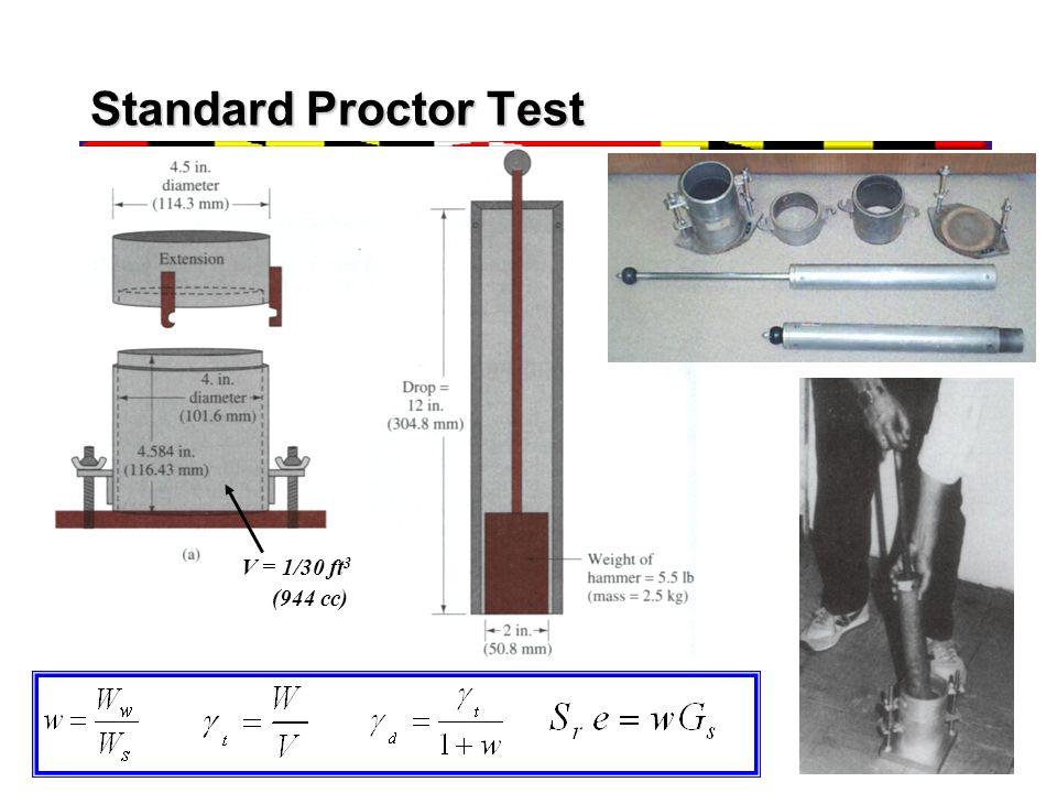 Standard Proctor Test V = 1/30 ft 3 (944 cc)