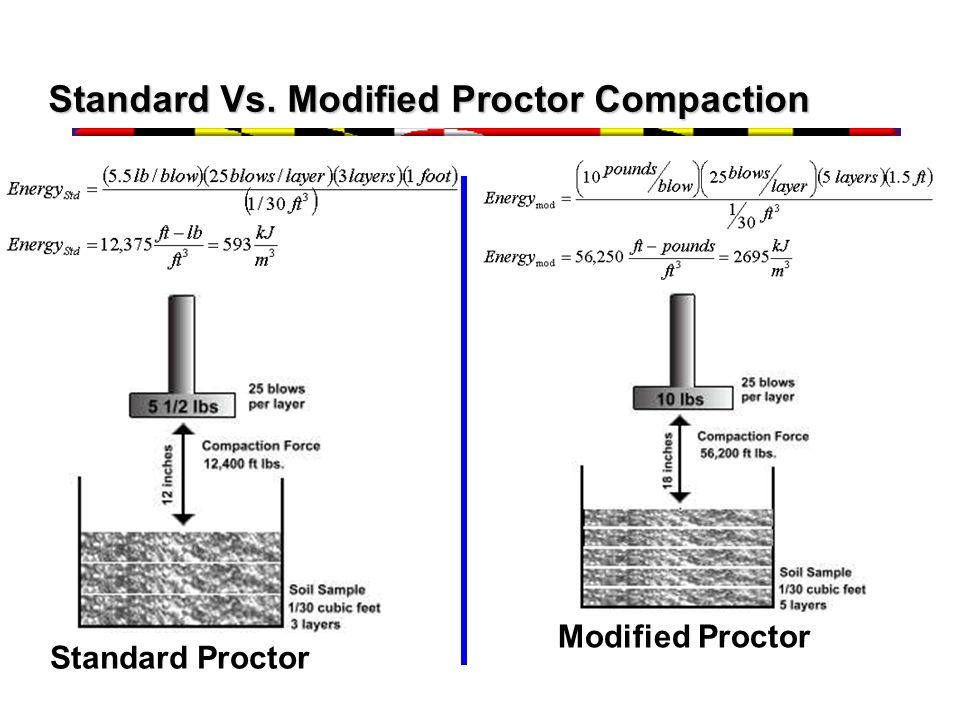 Standard Vs. Modified Proctor Compaction Standard Proctor Modified Proctor