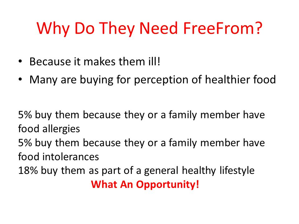 Why Do They Need FreeFrom? Because it makes them ill! Many are buying for perception of healthier food 5% buy them because they or a family member hav