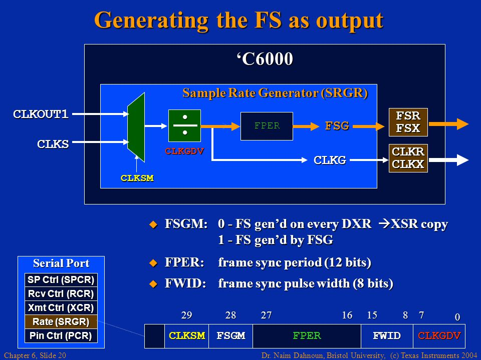 Dr. Naim Dahnoun, Bristol University, (c) Texas Instruments 2004 Chapter 6, Slide 20 Generating the FS as output 'C6000 SP Ctrl (SPCR) Rcv Ctrl (RCR)