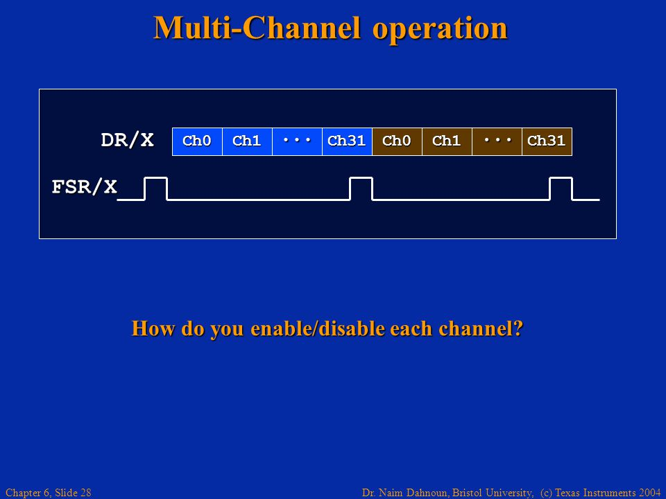 Dr. Naim Dahnoun, Bristol University, (c) Texas Instruments 2004 Chapter 6, Slide 28 Multi-Channel operation How do you enable/disable each channel? C