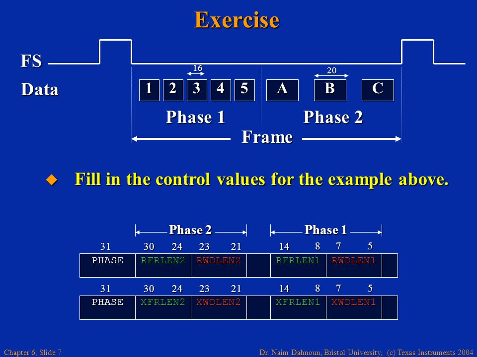 Dr. Naim Dahnoun, Bristol University, (c) Texas Instruments 2004 Chapter 6, Slide 7ExerciseFS A1 Phase 1 Phase 2 Data Frame  Fill in the control valu