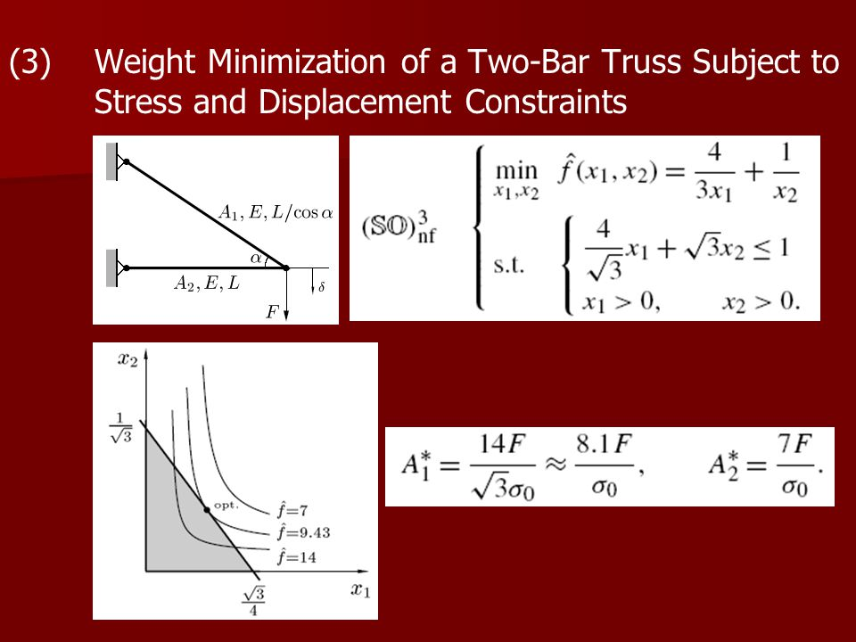 (3) Weight Minimization of a Two-Bar Truss Subject to Stress and Displacement Constraints